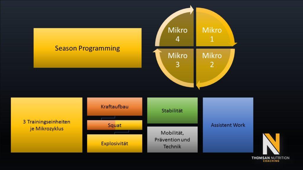 Cheerathletics BaseLine Season Programming
