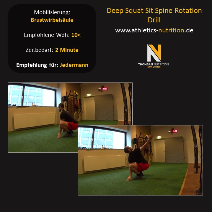 Deep Squat Sit Spine Rotation Drill