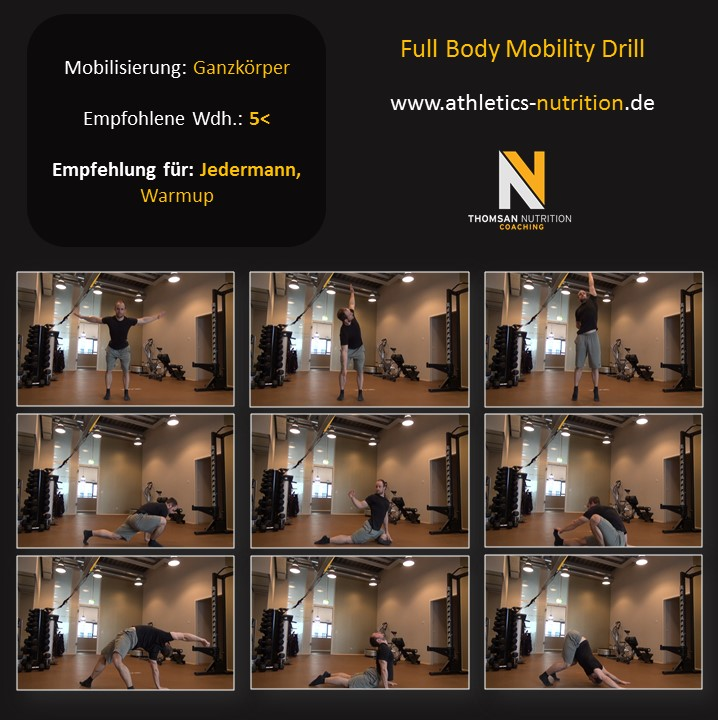 Full Body Mobility Drill
